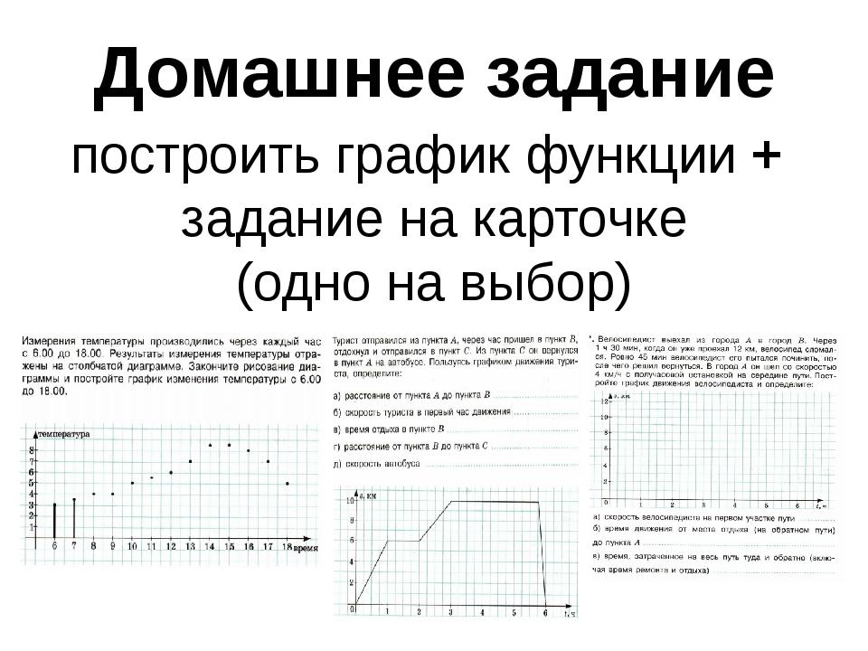 Домашнее задание построить график функции + задание на карточке (одно на выбор)