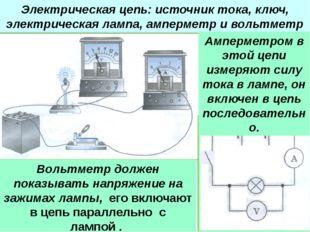 Электрическая цепь: источник тока, ключ, электрическая лампа, амперметр и вол