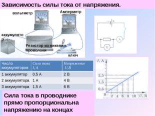 Зависимость силы тока от напряжения. аккумулятор Резистор из никелин. проволо