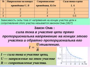 Закон Ома : сила тока в участке цепи прямо пропорциональна напряжению на кон