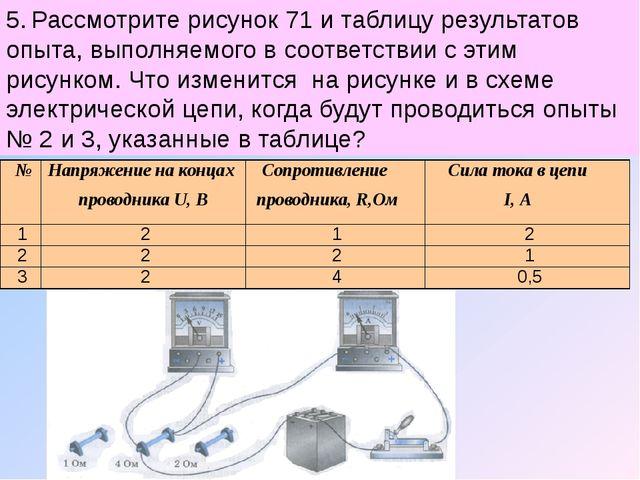 5. Рассмотрите рисунок 71 и таблицу результатов опыта, выполняемого в соответ...