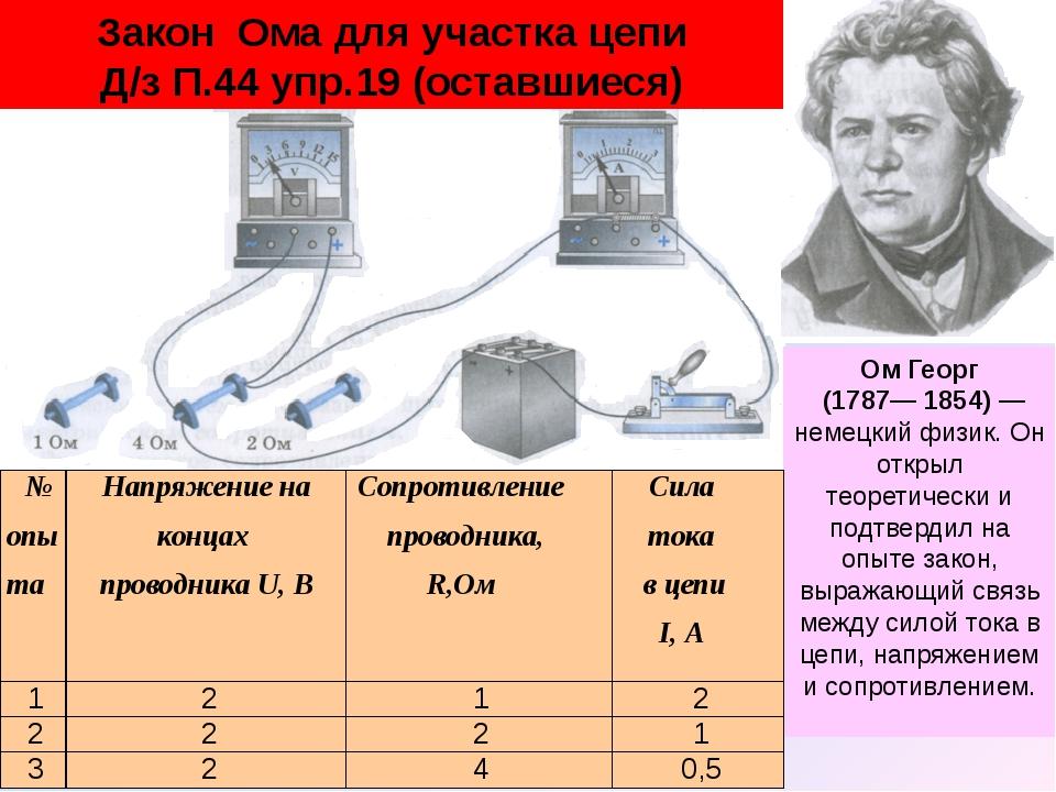 Закон Ома для участка цепи Д/з П.44 упр.19 (оставшиеся) Ом Георг (1787— 1854)...