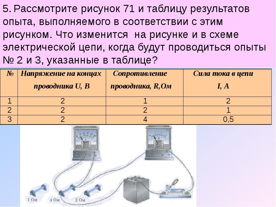 Рассмотрит рисунок 71 и таблицу результатов опыта