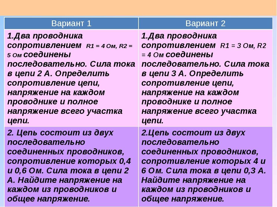 Вариант 1 Вариант 2 1.Два проводника сопротивлениемR1= 4 Ом,R2=5 Омсоединены...