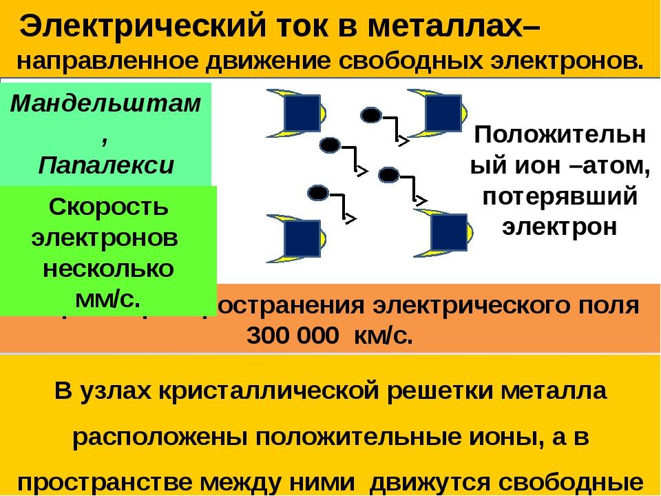В узлах кристаллической решетки металла расположены положительные ионы, а в п...