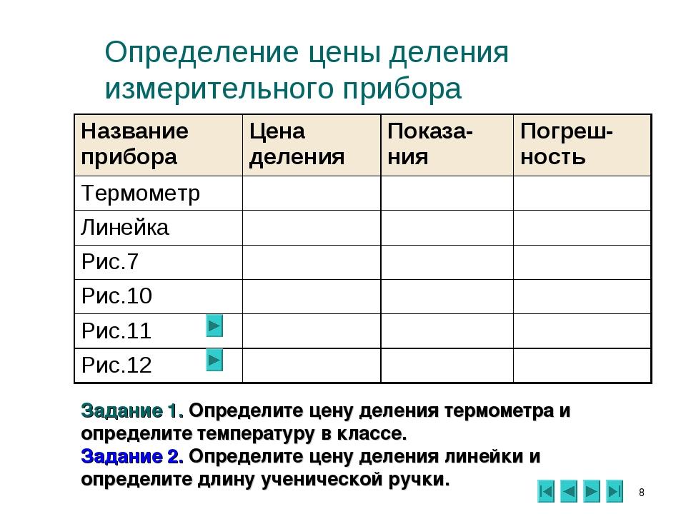 * Определение цены деления измерительного прибора Задание 1. Определите цену...