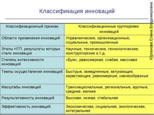 Классификация инноваций * Юрганова Елена Владимировна Классификационный приз