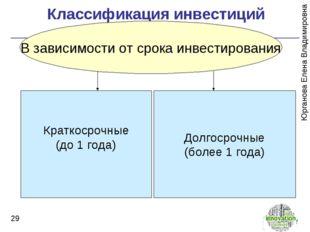 Классификация инвестиций * В зависимости от срока инвестирования Краткосрочн