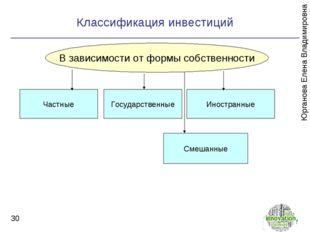 Классификация инвестиций * В зависимости от формы собственности Частные Госу