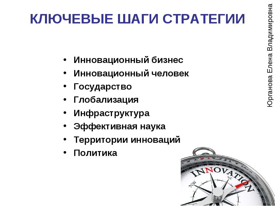 КЛЮЧЕВЫЕ ШАГИ СТРАТЕГИИ Инновационный бизнес Инновационный человек Государств...
