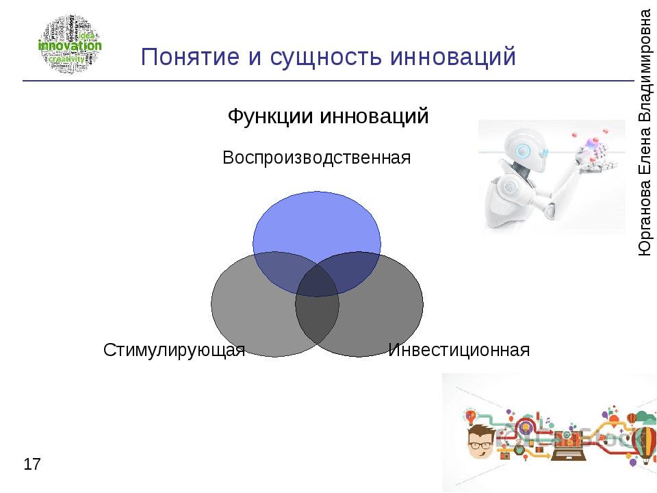 Понятие и сущность инноваций * Функции инноваций Юрганова Елена Владимировна