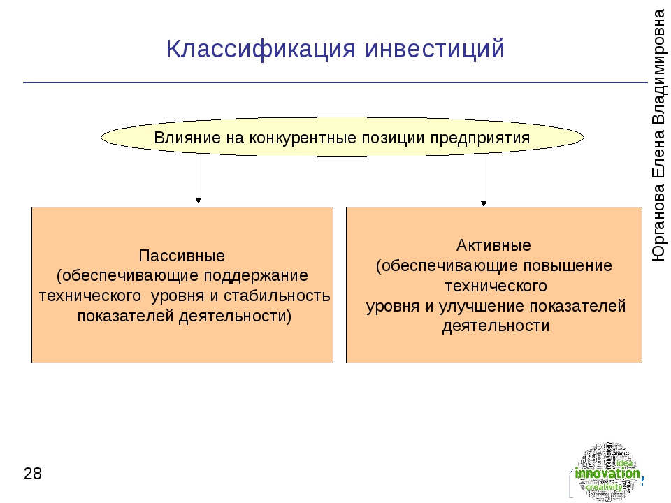 Классификация инвестиций * Влияние на конкурентные позиции предприятия Пасси...