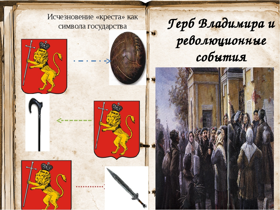 Герб Владимира и революционные события Исчезновение «креста» как символа гос...