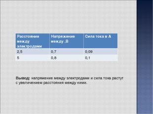 Вывод:напряжение между электродами и сила тока растут с увеличением расстоян