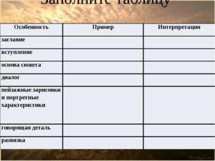 Заполните таблицу Особенность Пример Интерпретация заглавие вступление основа