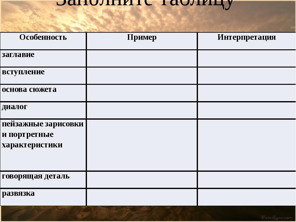 Заполните таблицу Особенность Пример Интерпретация заглавие вступление основа...