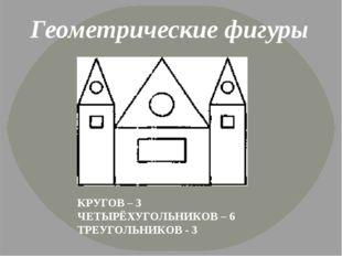 Геометрические фигуры КРУГОВ – 3 ЧЕТЫРЁХУГОЛЬНИКОВ – 6 ТРЕУГОЛЬНИКОВ - 3