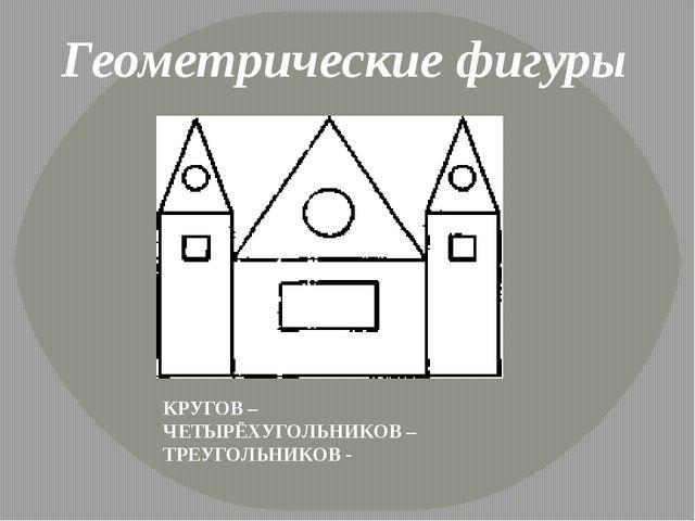 Геометрические фигуры КРУГОВ – ЧЕТЫРЁХУГОЛЬНИКОВ – ТРЕУГОЛЬНИКОВ -
