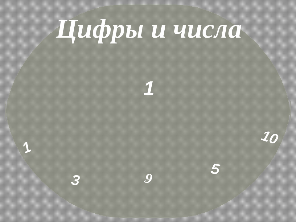 Цифры и числа 1 1 3 9 5 10