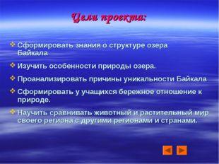 Цели проекта: Сформировать знания о структуре озера Байкала Изучить особеннос