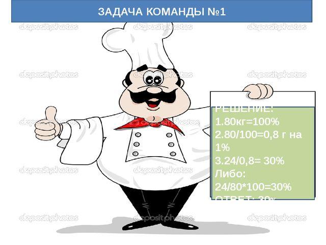 РЕШЕНИЕ: 1.80кг=100% 2.80/100=0,8 г на 1% 3.24/0,8= 30% Либо: 24/80*100=30% О...