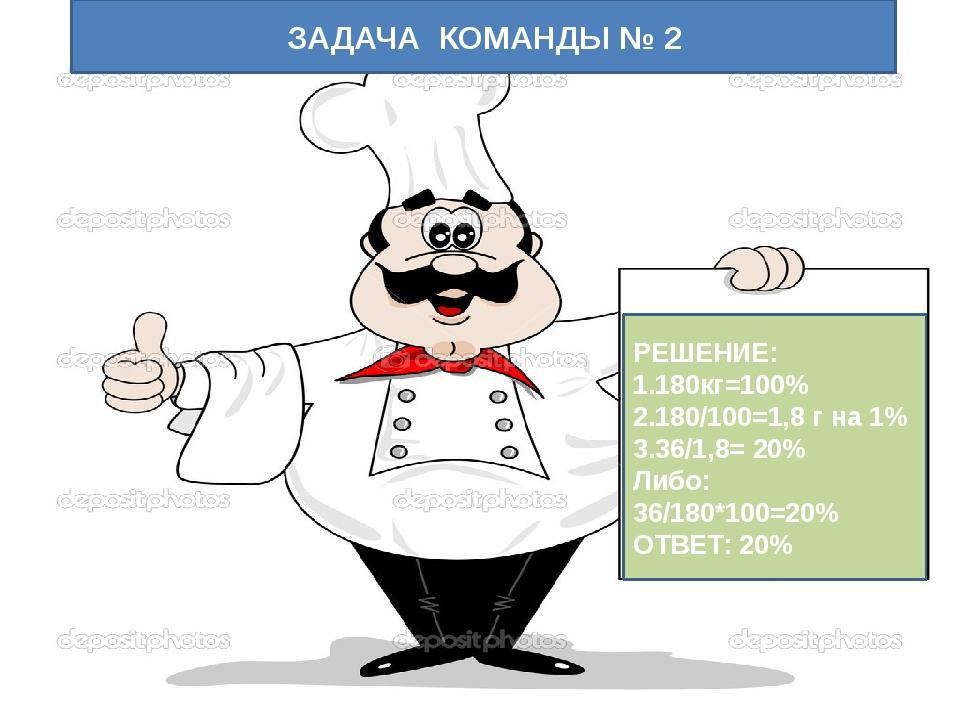 РЕШЕНИЕ: 1.180кг=100% 2.180/100=1,8 г на 1% 3.36/1,8= 20% Либо: 36/180*100=20...
