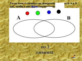 Расположи 4 элемента на диаграммах множеств А и В так, чтобы в них было соотв