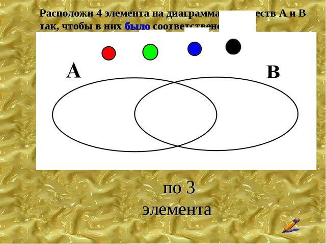 Расположи 4 элемента на диаграммах множеств А и В так, чтобы в них было соотв...