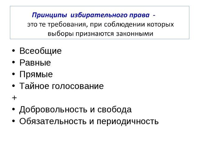 Всеобщие Равные Прямые Тайное голосование + Добровольность и свобода Обязател...