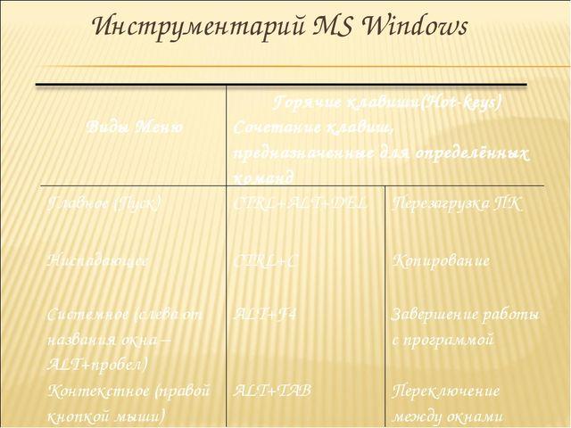 Инструментарий MS Windows Виды МенюГорячие клавиши(Hot-keys) Сочетание клави...