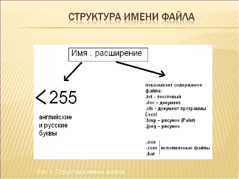 Рис 1. Структура имени файла