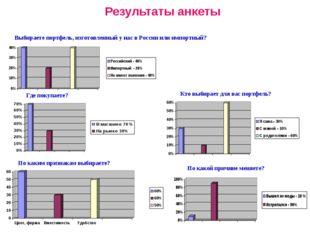 Результаты анкеты Кто выбирает для вас портфель? Где покупаете? Выбираете пор