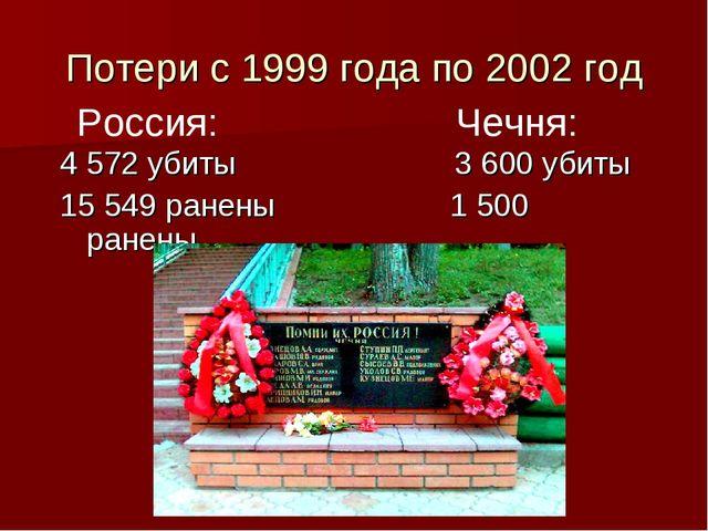 Потери с 1999 года по 2002 год 4 572 убиты 3 600 убиты 15 549 ранены 1 500 ра...