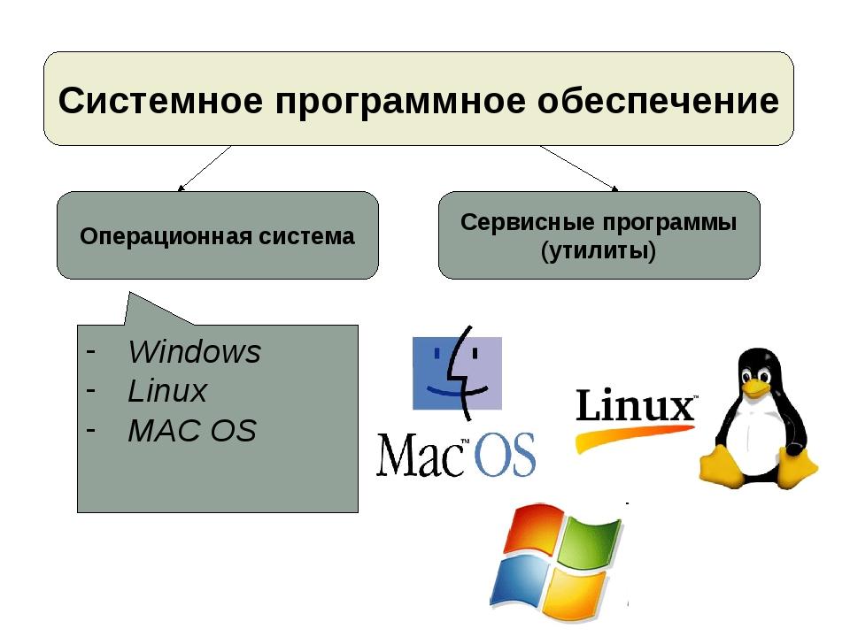 программы обеспечения компьютера картинки пришлось