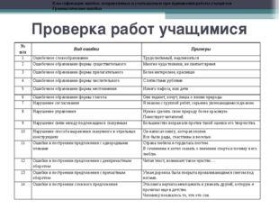 Проверка работ учащимися Классификация ошибок, исправляемых и учитываемых при