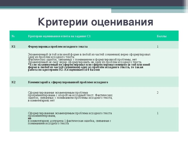 Критерии оценивания №Критерии оценивания ответа на задание С1 Баллы К1Форм...