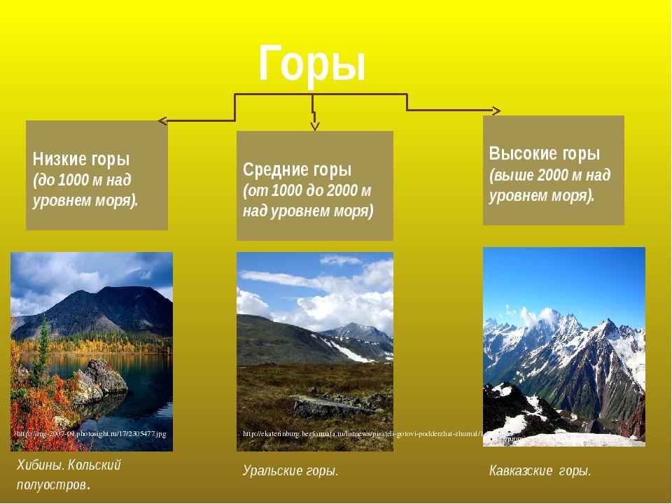 Горы Низкие горы (до 1000 м над уровнем моря). Высокие горы (выше 2000 м над...