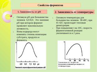 Оптимум рН для большинства энзимов 6,0-8,0. Это значение рН при котором ферм