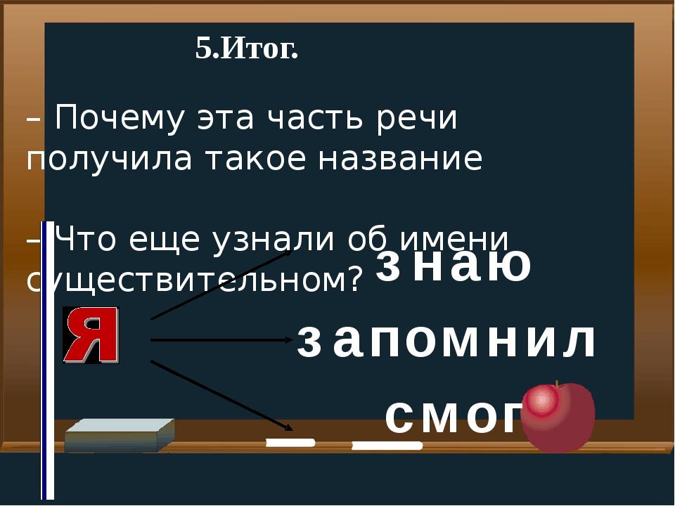 Как сделать на русском adobe premiere pro cs6