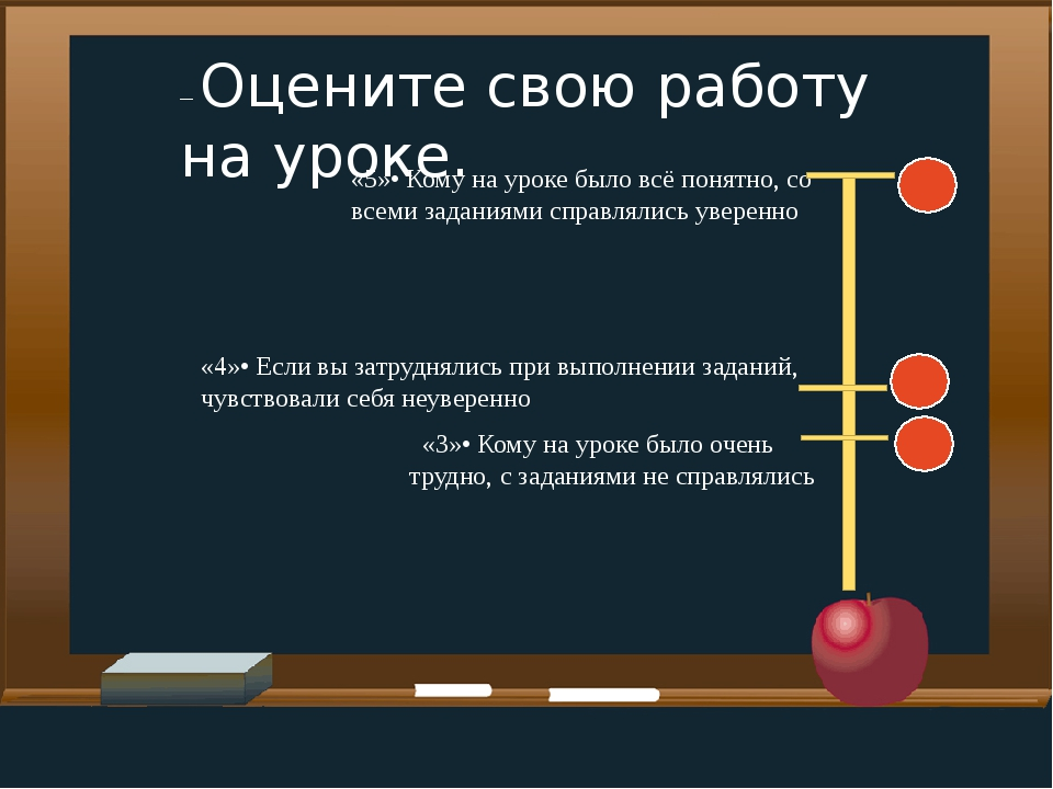 «3»• Кому на уроке было очень трудно, с заданиями не справлялись – Оцените с...