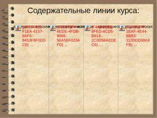 Содержательные линии курса: