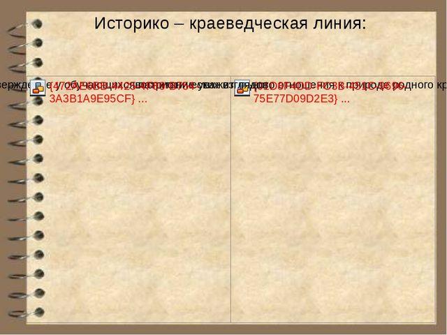 Историко – краеведческая линия: