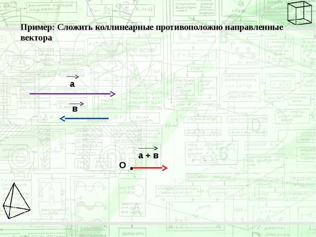 Пример: Сложить коллинеарные противоположно направленные вектора а в О а + в .