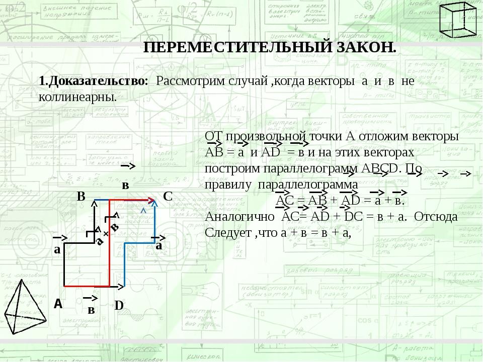 ПЕРЕМЕСТИТЕЛЬНЫЙ ЗАКОН. 1.Доказательство: Рассмотрим случай ,когда векторы а...