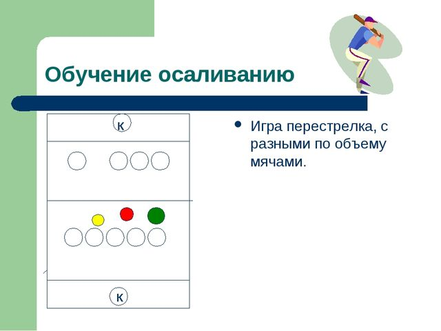 Обучение осаливанию Игра перестрелка, с разными по объему мячами. К К