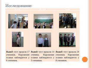 Исследование 2а класс 2б класс 3 класс Вывод:тест прошли 17 учеников. Нарушен