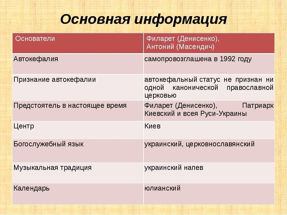 Основная информация Основатели Филарет (Денисенко), Антоний (Масендич) Автоке...