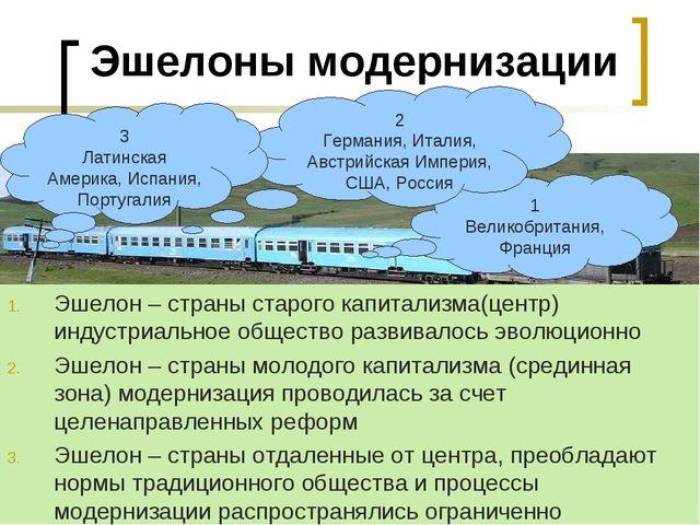 Эшелоны модернизации Эшелон – страны старого капитализма(центр) индустриально...