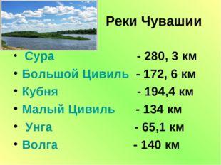 Реки Чувашии Сура - 280, 3 км Большой Цивиль - 172, 6 км Кубня - 194,4 км