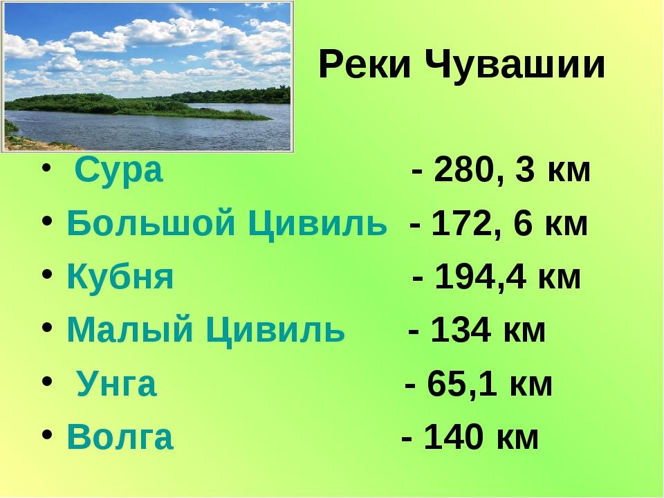 Реки Чувашии Сура - 280, 3 км Большой Цивиль - 172, 6 км Кубня - 194,4 км...